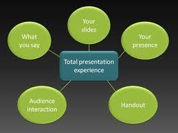 Presentation Experience
